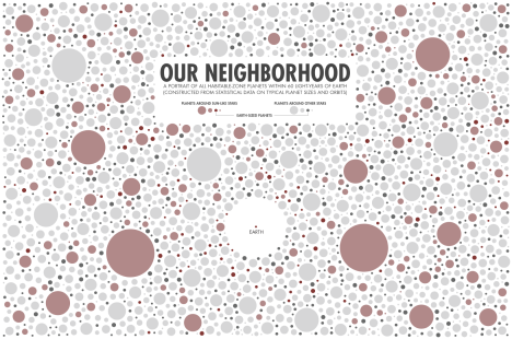 exoplanet_neighborhood_large