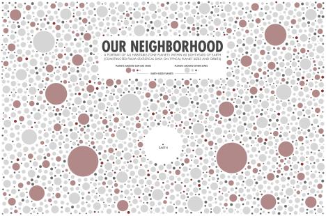 exoplanet_neighborhood_large